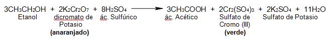 Alcotest- reaccion quimica