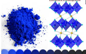 "Azul YInMn (""Yin-Min"") la Molécula del Mes"