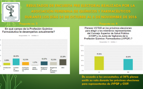 Resultados encuesta Pre electoral – Preguntas 1 al 4